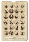 1900 United States Presidents Cabinet Card Photograph
