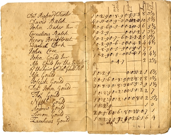 1773 Account Book By Chairman of the Tea Committee