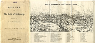 1881 Booklet Promotes The Painting of the Battle of Gettysburg