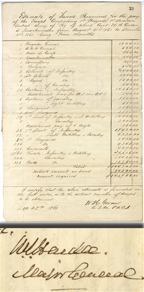Confederate Pay Master Document Signed by General William J. Hardee and Thomas C. Hindman