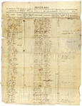 War of 1812  Muster Roll